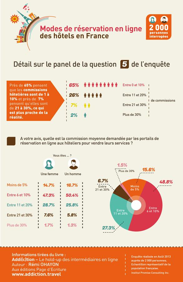 q5-infographie-etude-remi-ohayon